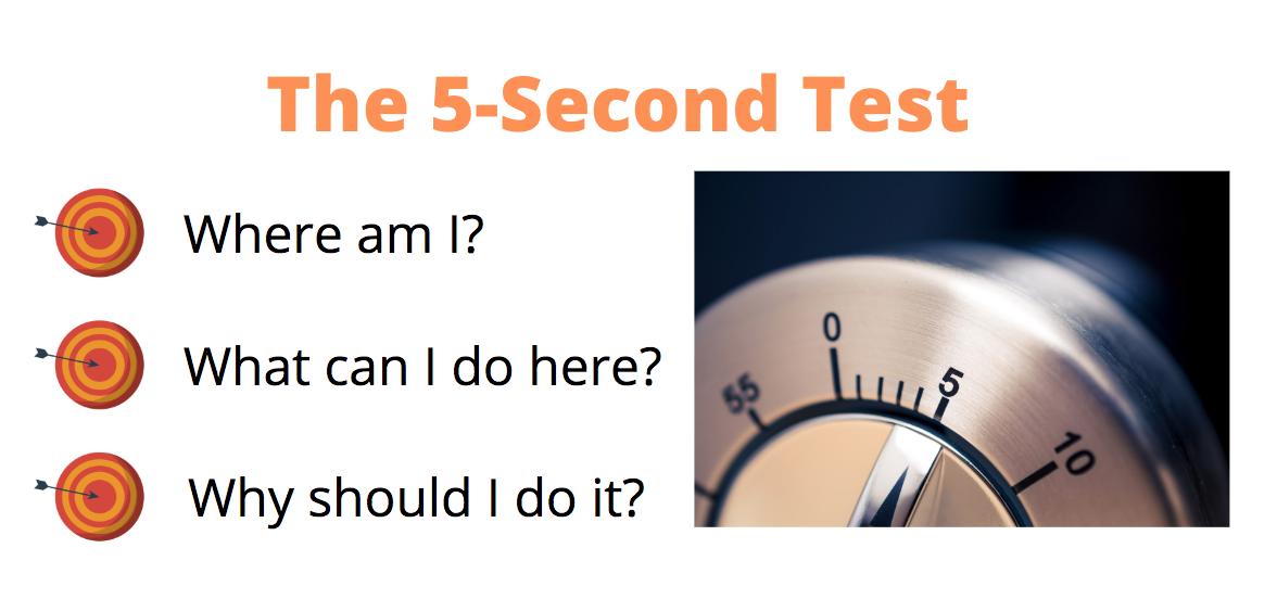 Site Speed - 5 Second Test